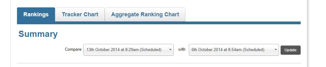 Compare Search Ranking Dates