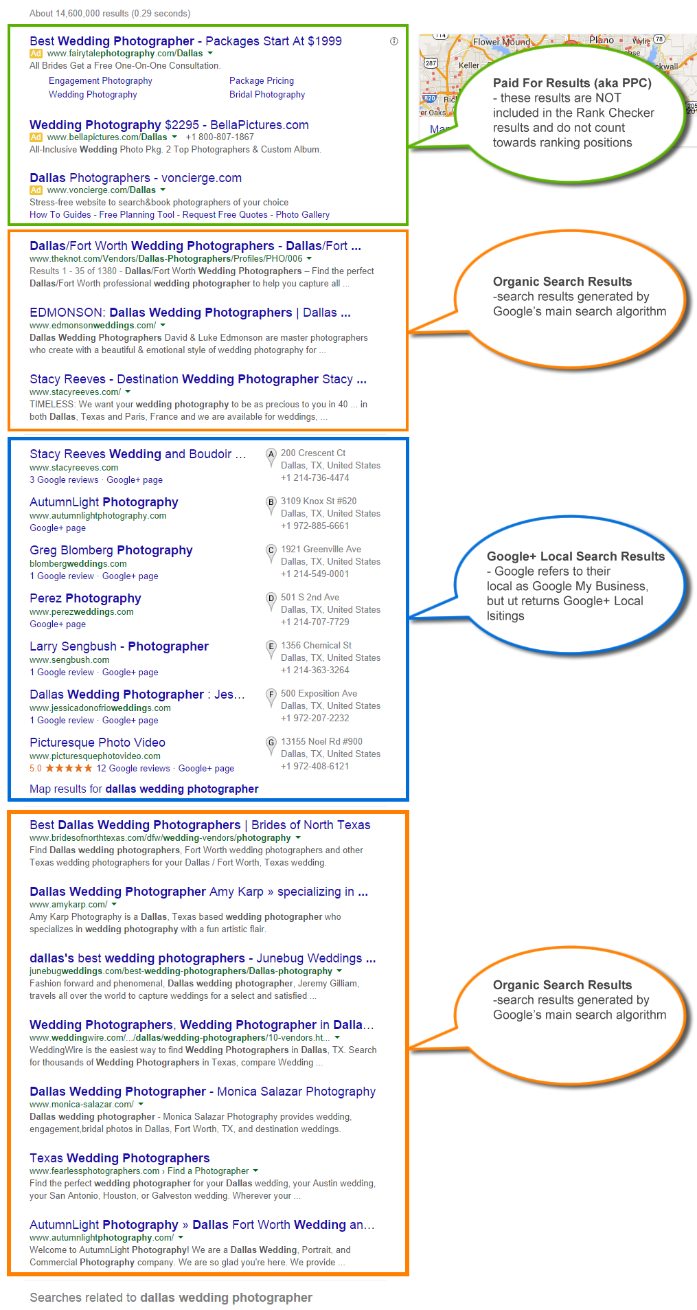Guide to Google Blended Search Results